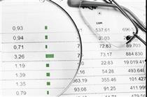 ۲۲ درصد معاملات فرابورس در اختیار محصولات شیمیایی