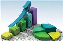موسسات رتبه بندی، الزام بازارهای مدرن برای بقا