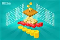 تخصیص واحدهای «صندوق پالایشی یکم» به سهامداران انجام شد