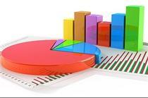 نرخ تورم تولیدکننده در فصل تابستان ۵۹.۹ درصد شد