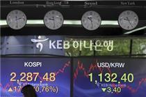با افزایش درگیری ها در هنگ کنگ سهام آسیا دوباره سقوط کرد